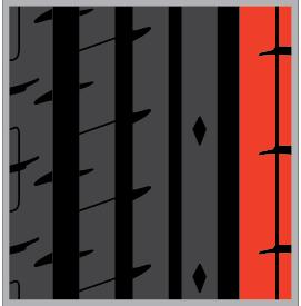 Accelera PHI-R Shoulder blocks