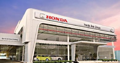 Dealer Honda Cikupa