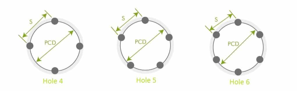 Ukuran PCD Mobil